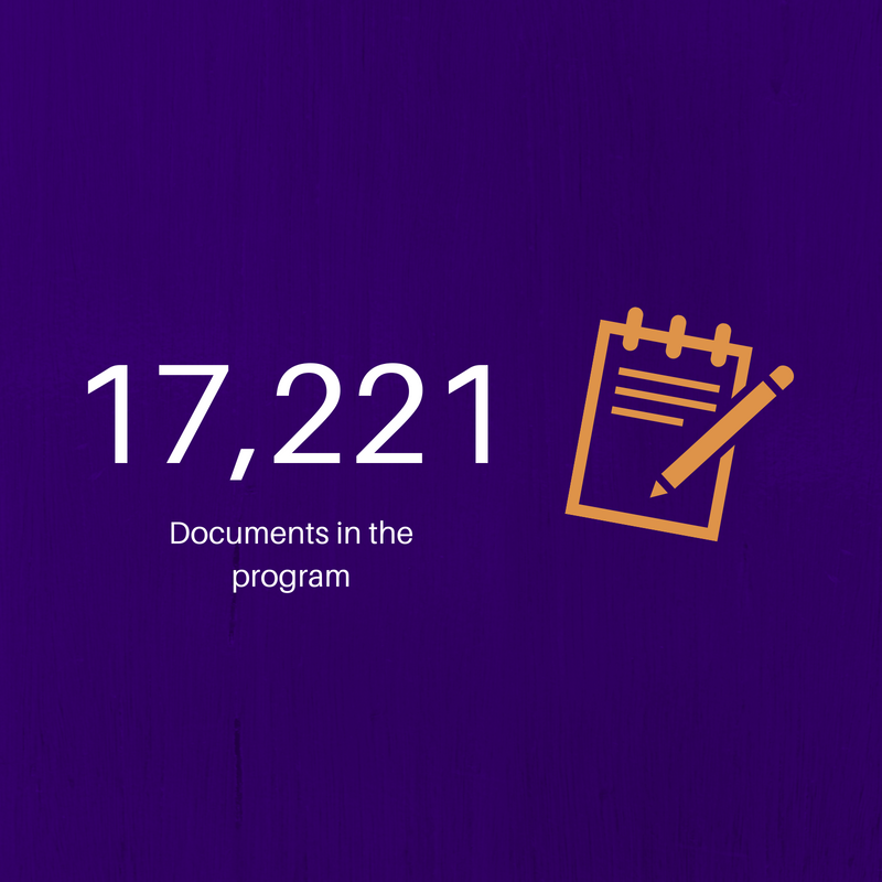 Number of documents image